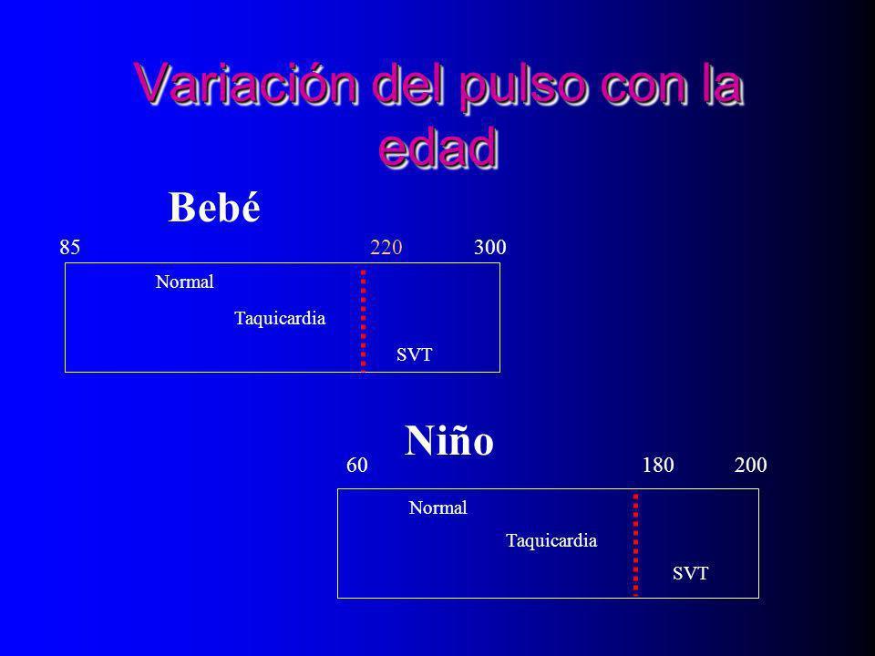 Variación del pulso con la edad 85 220 300 Normal SVT Normal 60 180 200 SVT Niño Bebé Taquicardia