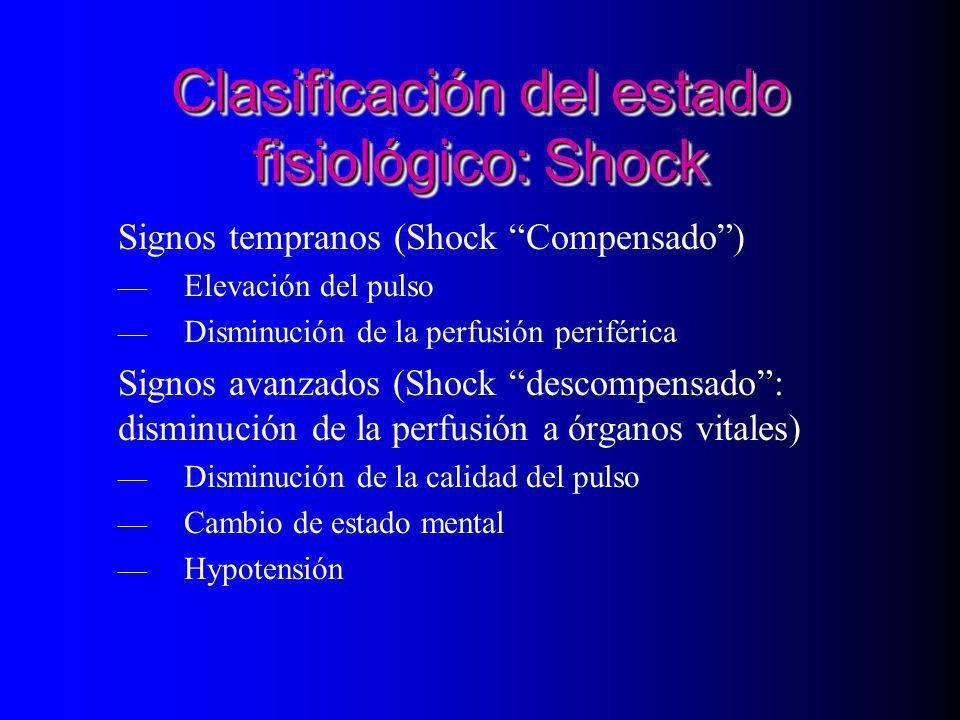 Clasificación del estado fisiológico: Shock Signos tempranos (Shock Compensado) Elevación del pulso Disminución de la perfusión periférica Signos avan