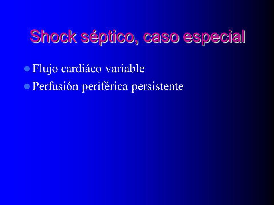 Clasificación del estado fisiológico Estable Falla respiratoria Shock (compensado y descompensado) Falla cardiorespiratoria Paro respiratorio Paro cardio-respiratorio