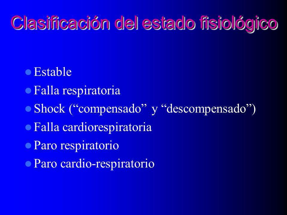 Clasificación del estado fisiológico Estable Falla respiratoria Shock (compensado y descompensado) Falla cardiorespiratoria Paro respiratorio Paro car
