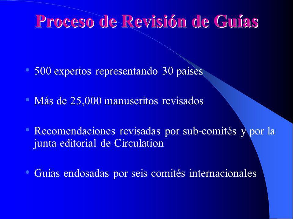 Proceso de Revisión de Guías 500 expertos representando 30 países Más de 25,000 manuscritos revisados Recomendaciones revisadas por sub-comités y por