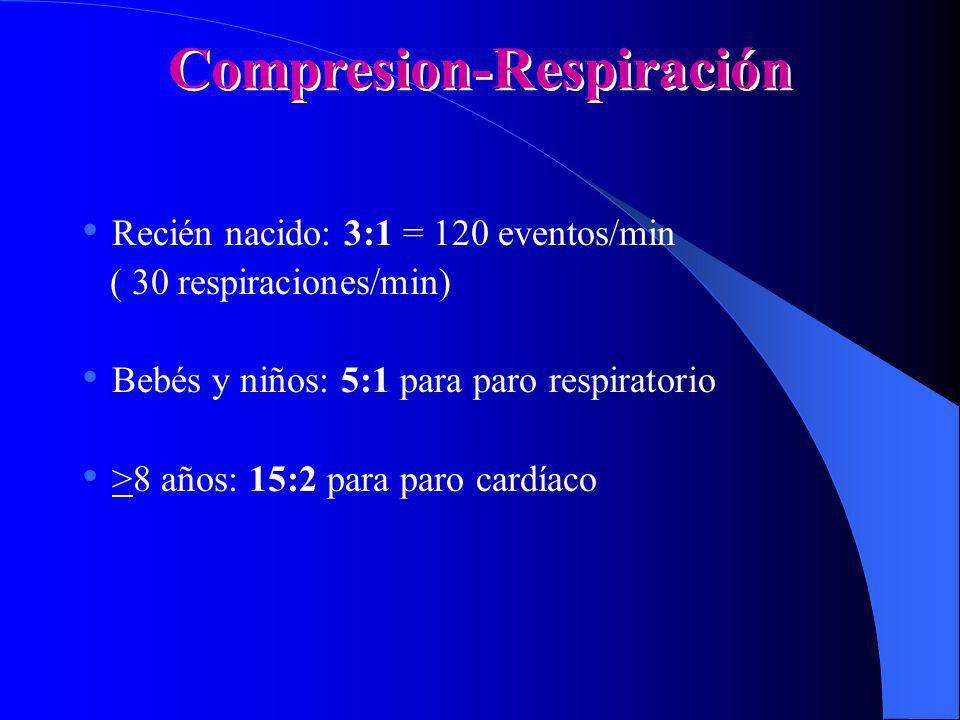 Compresion-Respiración Recién nacido: 3:1 = 120 eventos/min ( 30 respiraciones/min) Bebés y niños: 5:1 para paro respiratorio >8 años: 15:2 para paro