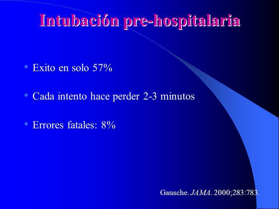 Intubación ó uso de bomba-máscara Igual en cuanto a sobrevivencia en general Intubación: 110/416 (26%) Bomba-máscara: 123/404 (30%) Más sobreviveientes con bomba que con intubación en el caso de paro respiratorio Intubación: 33/54 (61% survival) Bomba-máscara: 46/54 (85% survival) Gausche.