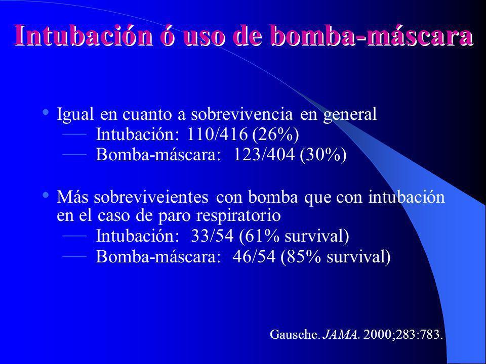 Intubación ó uso de bomba-máscara Igual en cuanto a sobrevivencia en general Intubación: 110/416 (26%) Bomba-máscara: 123/404 (30%) Más sobreviveiente