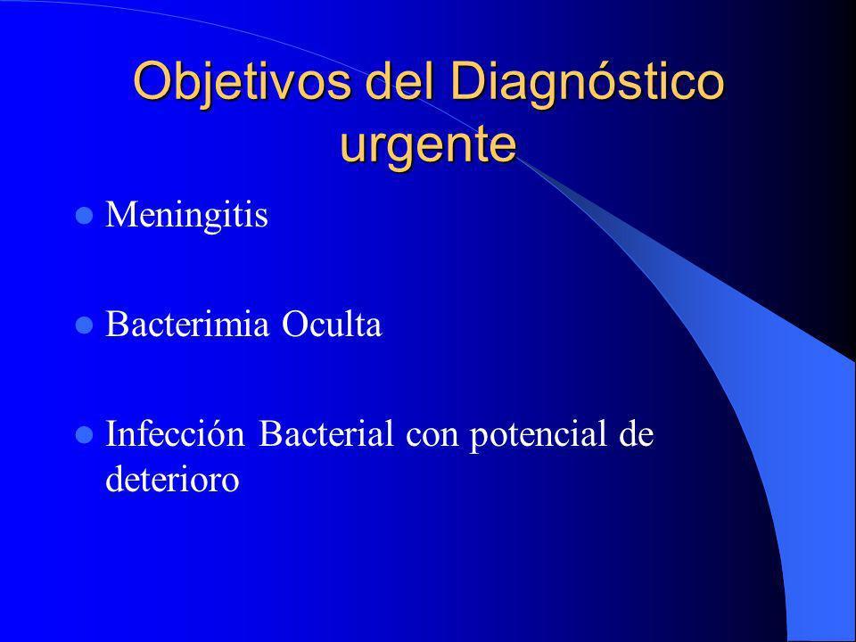 Objetivos del Diagnóstico urgente Meningitis Bacterimia Oculta Infección Bacterial con potencial de deterioro