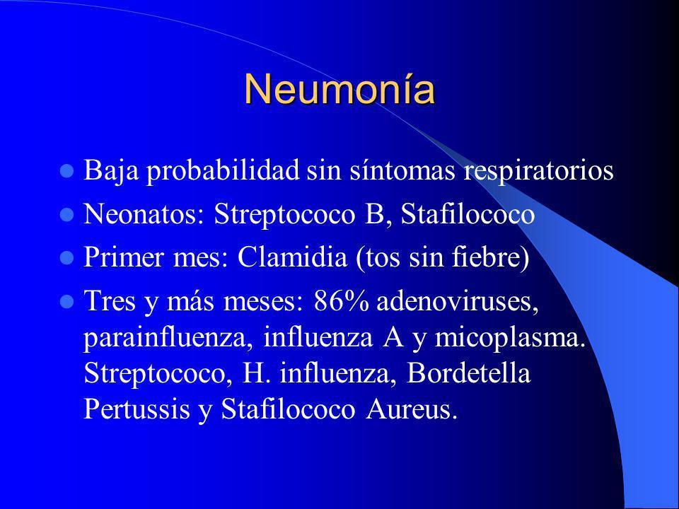 Neumonía Baja probabilidad sin síntomas respiratorios Neonatos: Streptococo B, Stafilococo Primer mes: Clamidia (tos sin fiebre) Tres y más meses: 86%