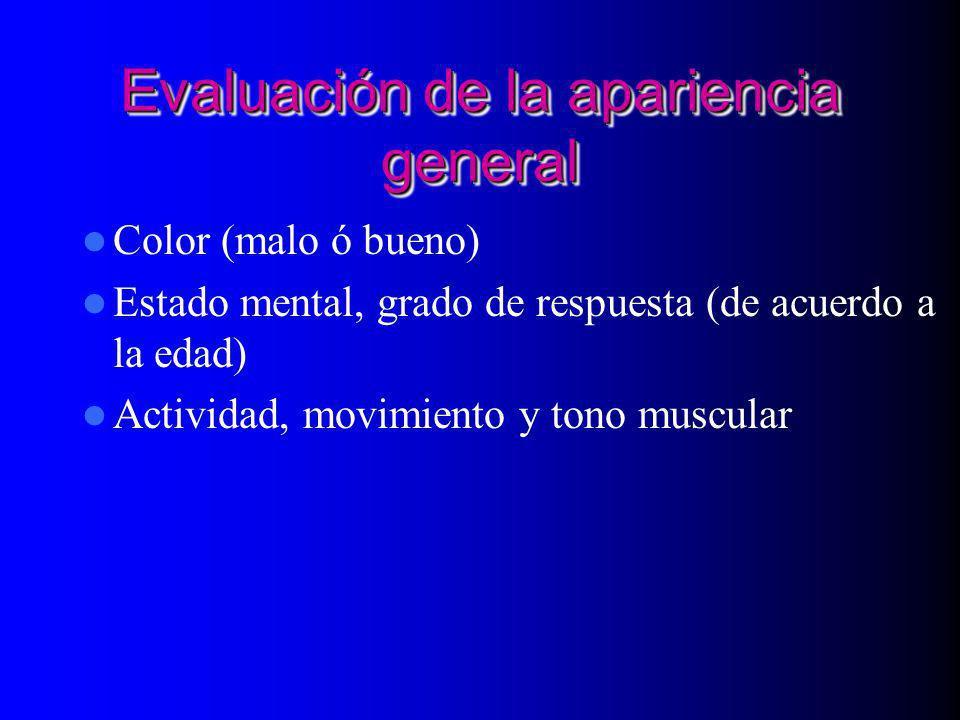 Evaluación de la apariencia general Color (malo ó bueno) Estado mental, grado de respuesta (de acuerdo a la edad) Actividad, movimiento y tono muscula