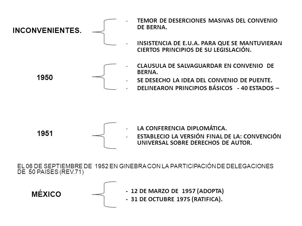 -TEMOR DE DESERCIONES MASIVAS DEL CONVENIO DE BERNA. -INSISTENCIA DE E.U.A. PARA QUE SE MANTUVIERAN CIERTOS PRINCIPIOS DE SU LEGISLACIÓN. -CLAUSULA DE