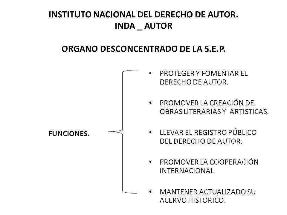 INSTITUTO NACIONAL DEL DERECHO DE AUTOR. INDA _ AUTOR ORGANO DESCONCENTRADO DE LA S.E.P. FUNCIONES. PROTEGER Y FOMENTAR EL DERECHO DE AUTOR. PROMOVER