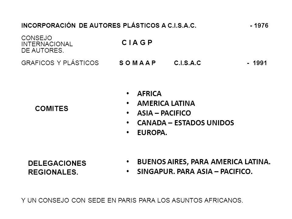 AFRICA AMERICA LATINA ASIA – PACIFICO CANADA – ESTADOS UNIDOS EUROPA. BUENOS AIRES, PARA AMERICA LATINA. SINGAPUR. PARA ASIA – PACIFICO. INCORPORACIÓN
