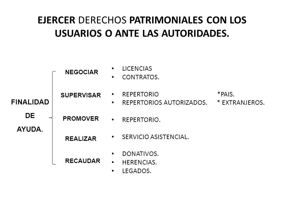 EJERCER DERECHOS PATRIMONIALES CON LOS USUARIOS O ANTE LAS AUTORIDADES. LICENCIAS CONTRATOS. REPERTORIO *PAIS. REPERTORIOS AUTORIZADOS. * EXTRANJEROS.