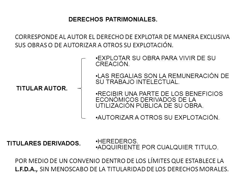 CORRESPONDE AL AUTOR EL DERECHO DE EXPLOTAR DE MANERA EXCLUSIVA SUS OBRAS O DE AUTORIZAR A OTROS SU EXPLOTACIÓN. POR MEDIO DE UN CONVENIO DENTRO DE LO