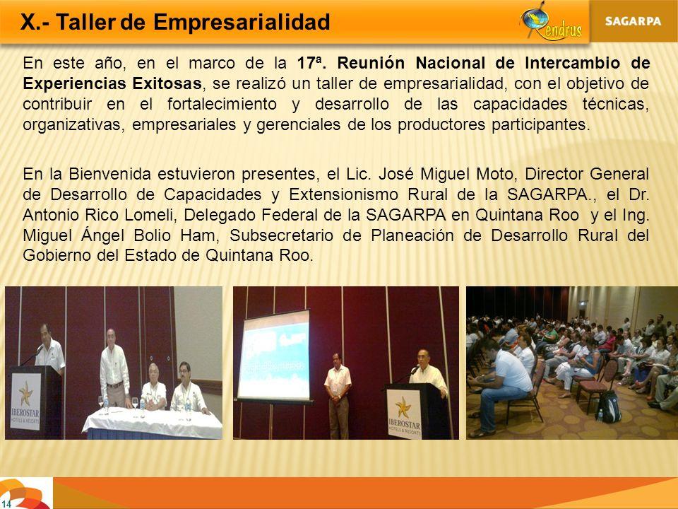 14 X.- Taller de Empresarialidad En este año, en el marco de la 17ª. Reunión Nacional de Intercambio de Experiencias Exitosas, se realizó un taller de