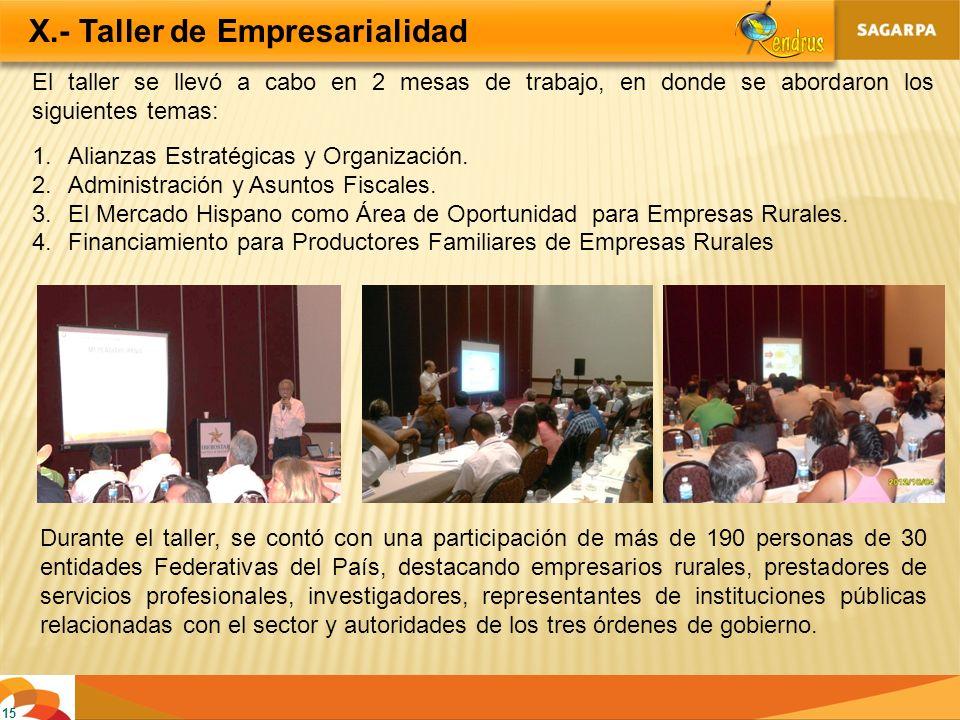 15 X.- Taller de Empresarialidad Durante el taller, se contó con una participación de más de 190 personas de 30 entidades Federativas del País, destac