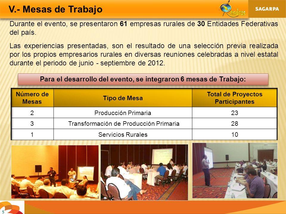 5 V.- Mesas de Trabajo Durante el evento, se presentaron 61 empresas rurales de 30 Entidades Federativas del país. Las experiencias presentadas, son e