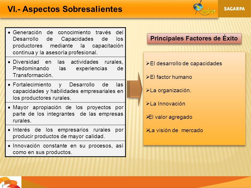 7 VI.- Aspectos Sobresalientes Generación de conocimiento través del Desarrollo de Capacidades de los productores mediante la capacitación continua y