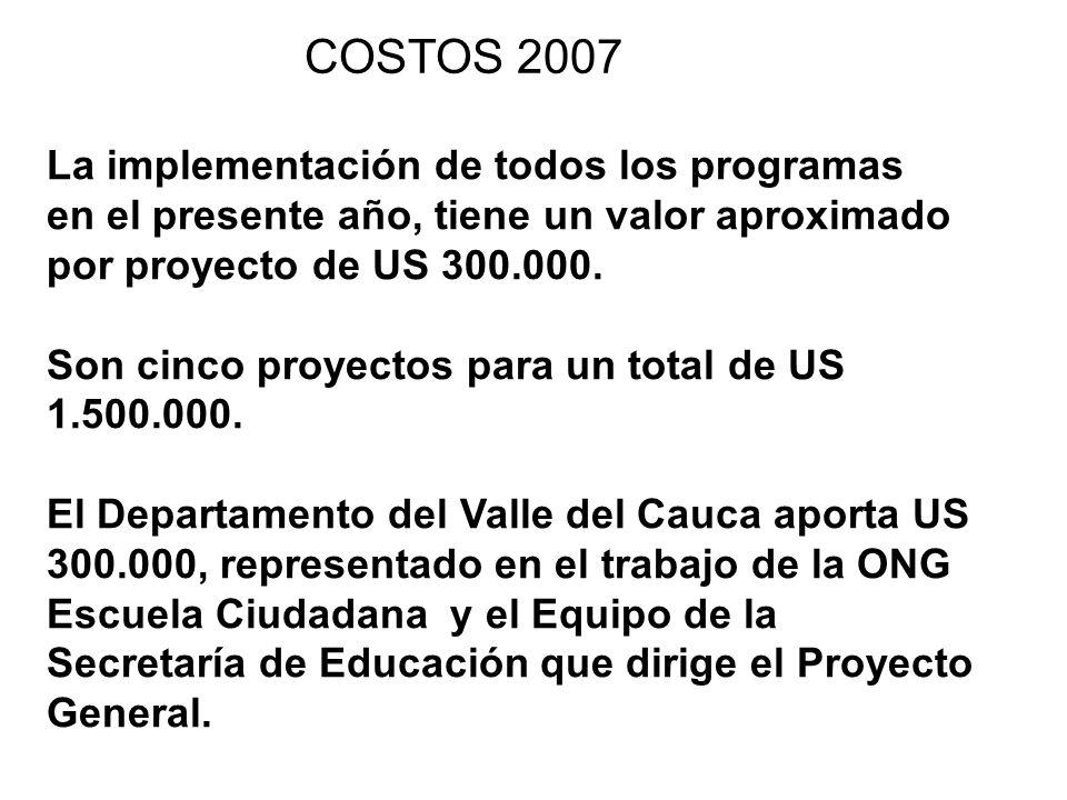 La implementación de todos los programas en el presente año, tiene un valor aproximado por proyecto de US 300.000. Son cinco proyectos para un total d