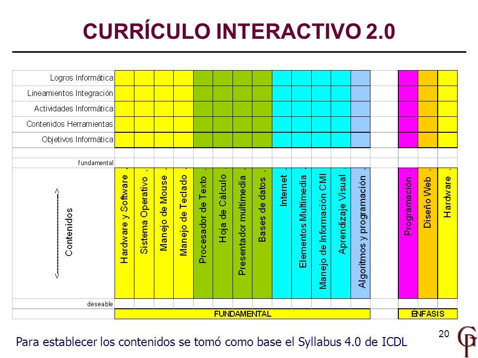 20 CURRÍCULO INTERACTIVO 2.0 Para establecer los contenidos se tomó como base el Syllabus 4.0 de ICDL