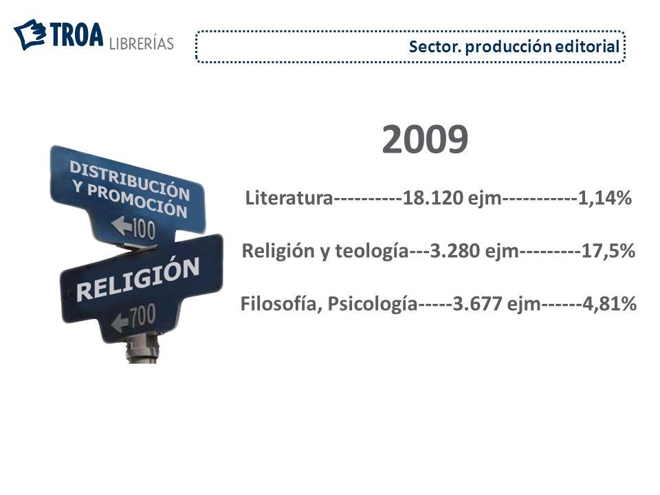 Selección de novedades 2º SEMESTRE 2009 CLARA DEMANDA DE TESTIMONIOS Y CATEQUESIS PARA NIÑOS