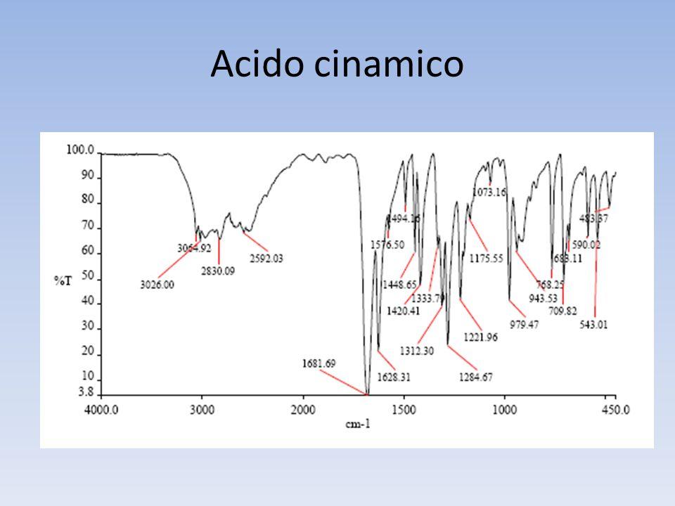 Acido cinamico