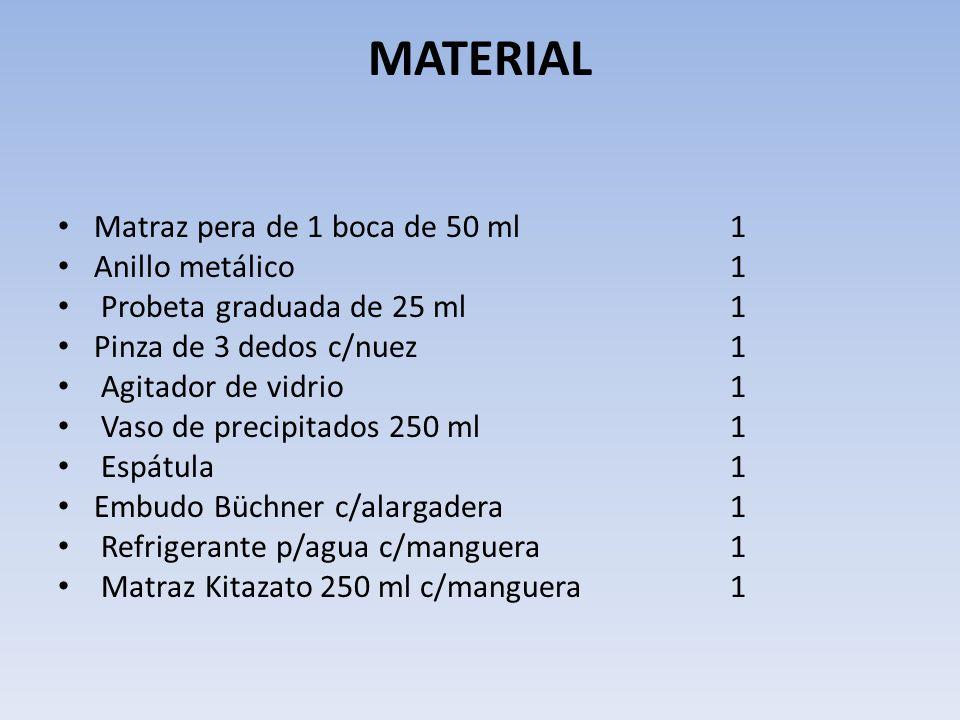 MATERIAL Matraz pera de 1 boca de 50 ml 1 Anillo metálico 1 Probeta graduada de 25 ml 1 Pinza de 3 dedos c/nuez 1 Agitador de vidrio 1 Vaso de precipi