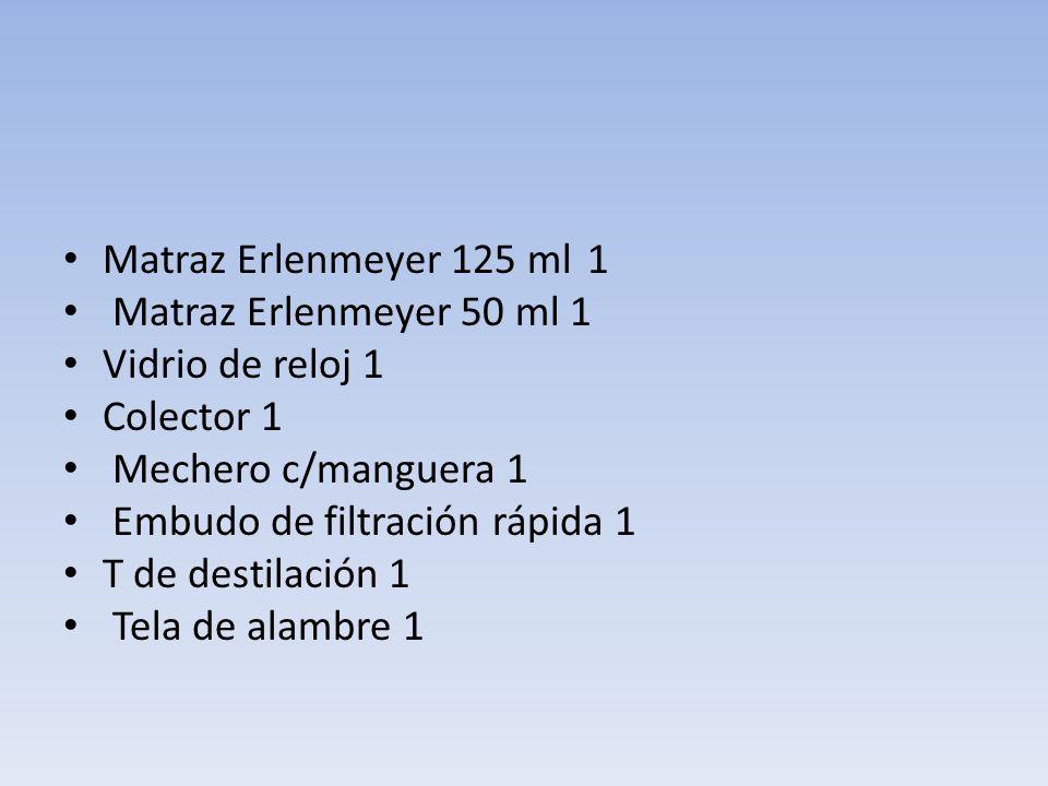 Matraz Erlenmeyer 125 ml 1 Matraz Erlenmeyer 50 ml 1 Vidrio de reloj 1 Colector 1 Mechero c/manguera 1 Embudo de filtración rápida 1 T de destilación