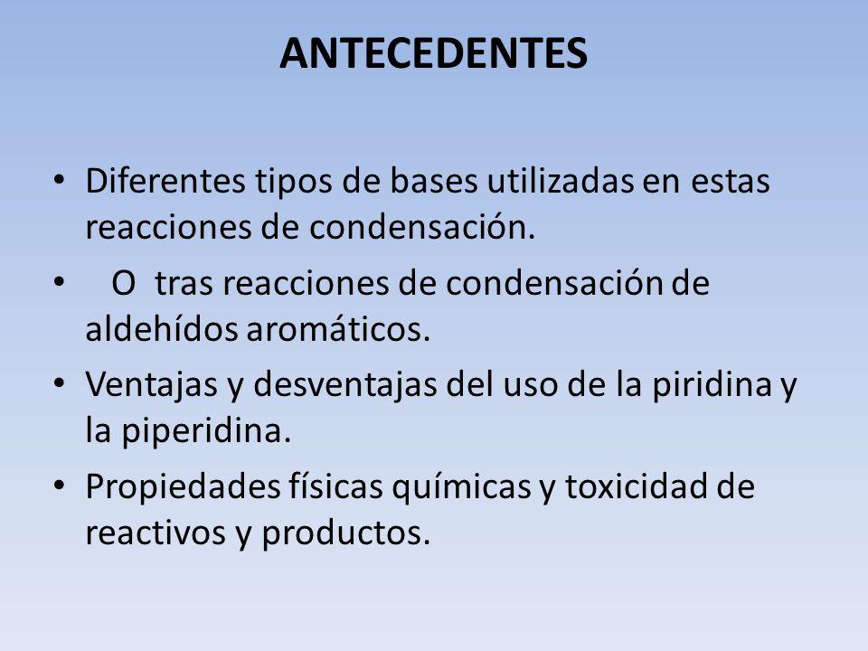 ANTECEDENTES Diferentes tipos de bases utilizadas en estas reacciones de condensación. O tras reacciones de condensación de aldehídos aromáticos. Vent