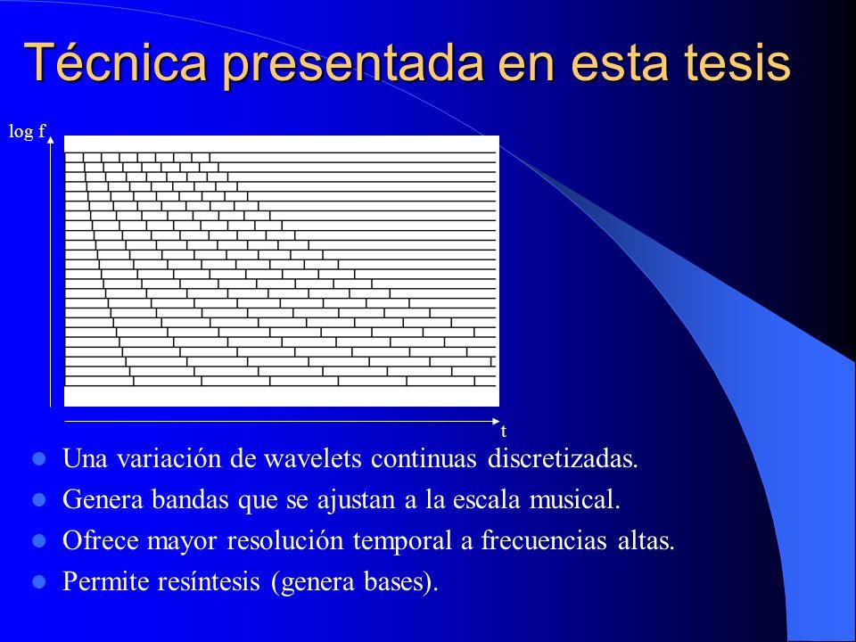 Técnica presentada en esta tesis Una variación de wavelets continuas discretizadas. Genera bandas que se ajustan a la escala musical. Ofrece mayor res
