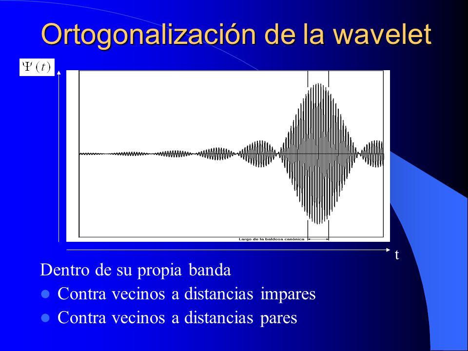 Ortogonalización de la wavelet Dentro de su propia banda Contra vecinos a distancias impares Contra vecinos a distancias pares t