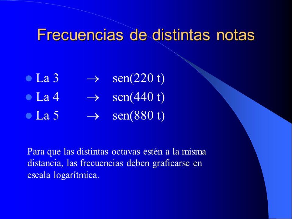 Frecuencias de distintas notas La 3 sen(220 t) La 4 sen(440 t) La 5 sen(880 t) Para que las distintas octavas estén a la misma distancia, las frecuenc