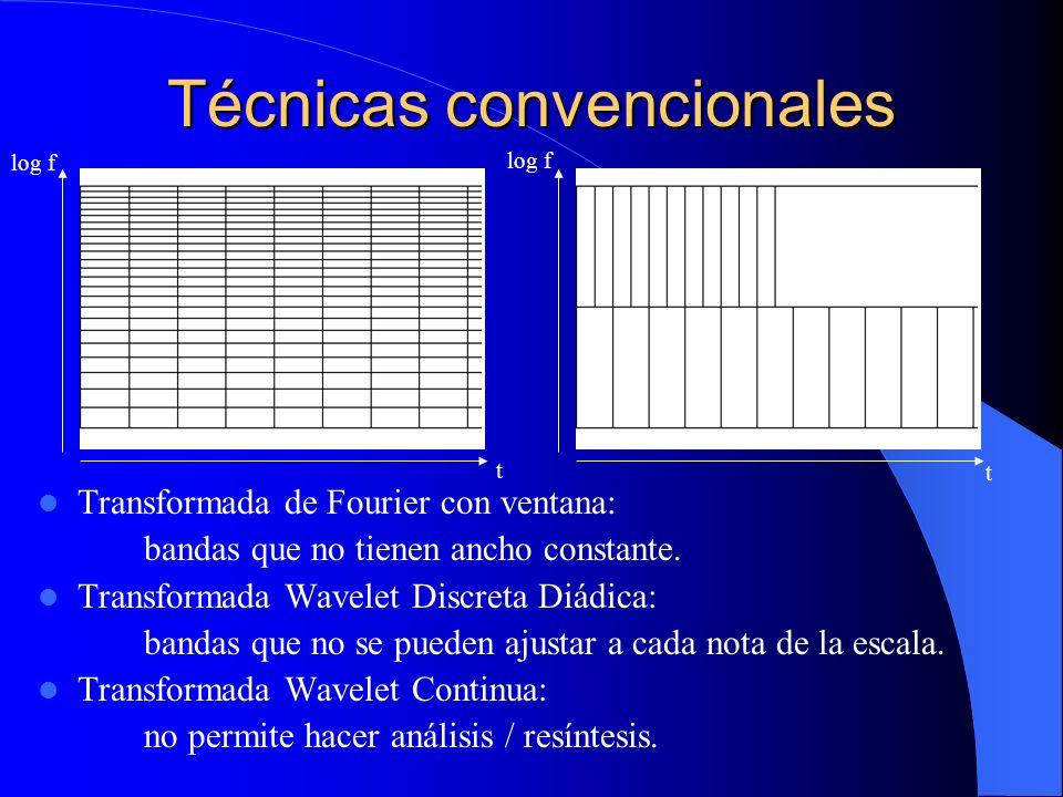 Técnicas convencionales Transformada de Fourier con ventana: bandas que no tienen ancho constante. Transformada Wavelet Discreta Diádica: bandas que n