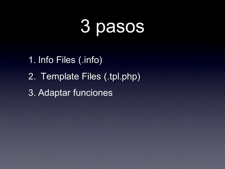 Templates Básicos Page.tpl.php