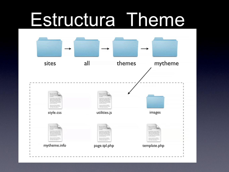 Estructura Theme