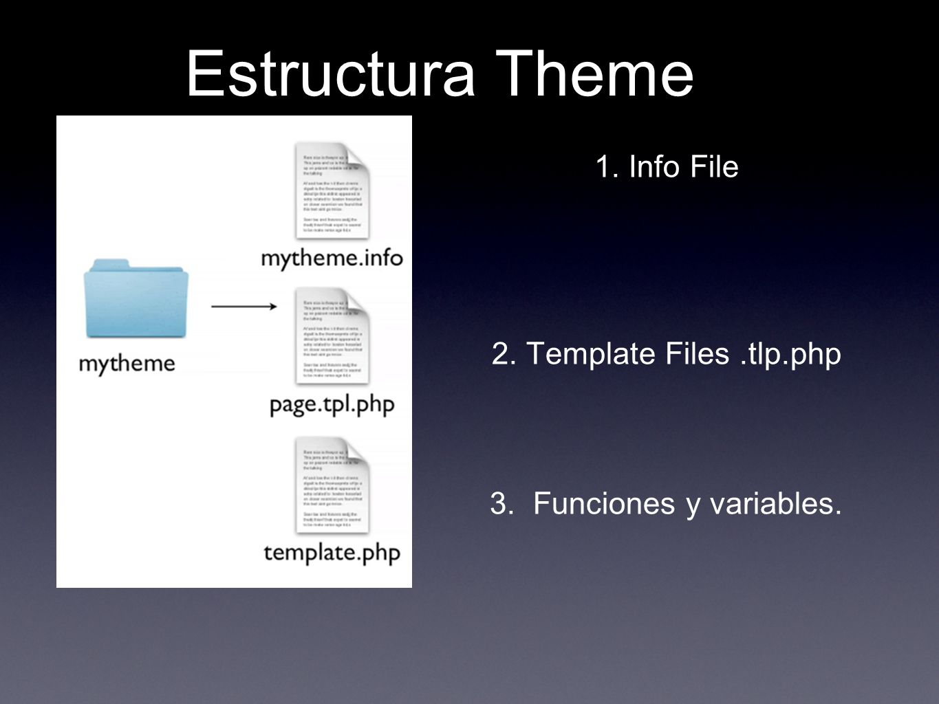 1. Info File 2. Template Files.tlp.php 3. Funciones y variables.