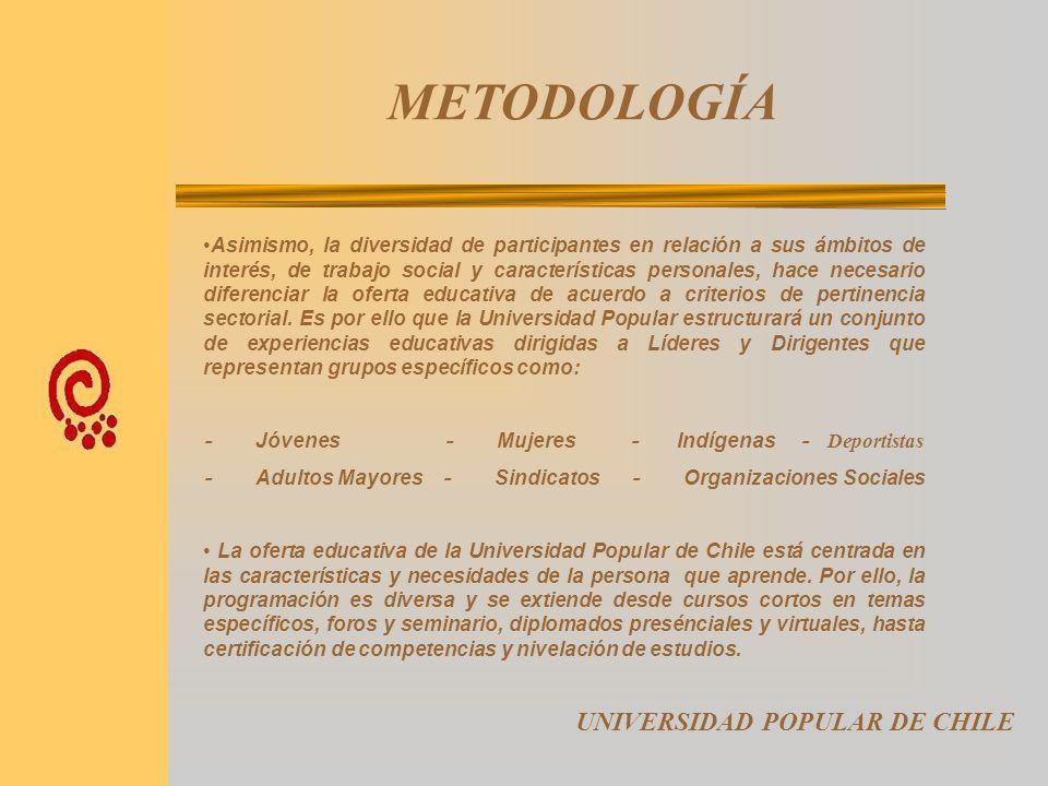 METODOLOGÍA UNIVERSIDAD POPULAR DE CHILE Los métodos y actitudes pedagógicas a utilizar en las distintas actividades de formación están dirigidos a la