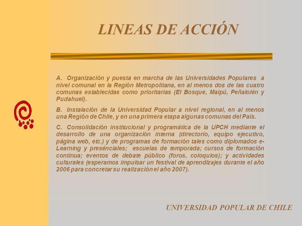 OBJETIVOS ESPECÍFICOS Capacitar a los líderes y dirigentes sociales del movimiento ciudadano en estrategias de liderazgo y participación, gerencia soc