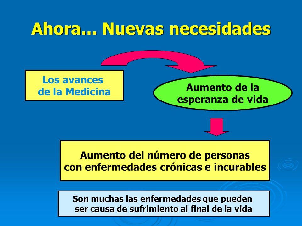 ABANDONO - falta de atención adecuada a las múltiples necesidades del enfermo y de la familia.