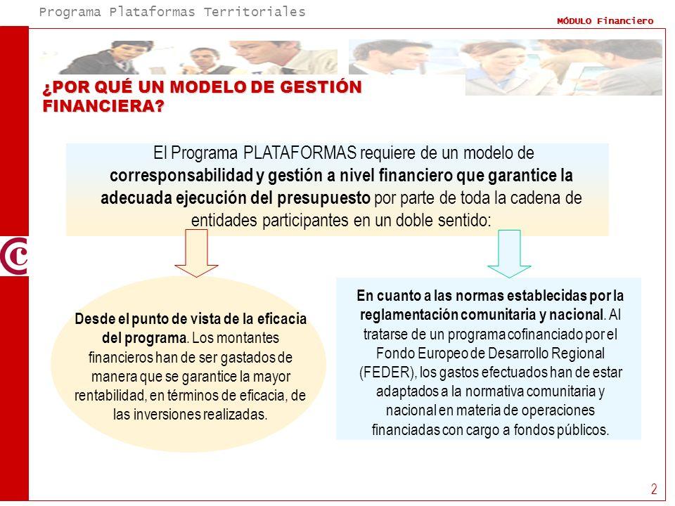 Programa Plataformas Territoriales MÓDULO Financiero 2 ¿POR QUÉ UN MODELO DE GESTIÓN FINANCIERA? El Programa PLATAFORMAS requiere de un modelo de corr