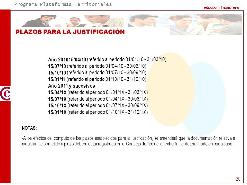Programa Plataformas Territoriales MÓDULO Financiero 20 PLAZOS PARA LA JUSTIFICACIÓN NOTAS: A los efectos del cómputo de los plazos establecidos para