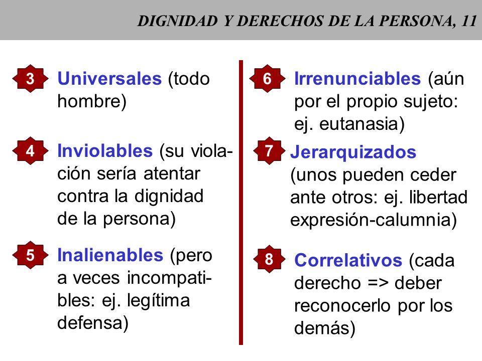 DIGNIDAD Y DERECHOS DE LA PERSONA, 10 Varias características de los derechos de la persona: 1 Fundamentales (manifiestan la natura- leza del hombre y