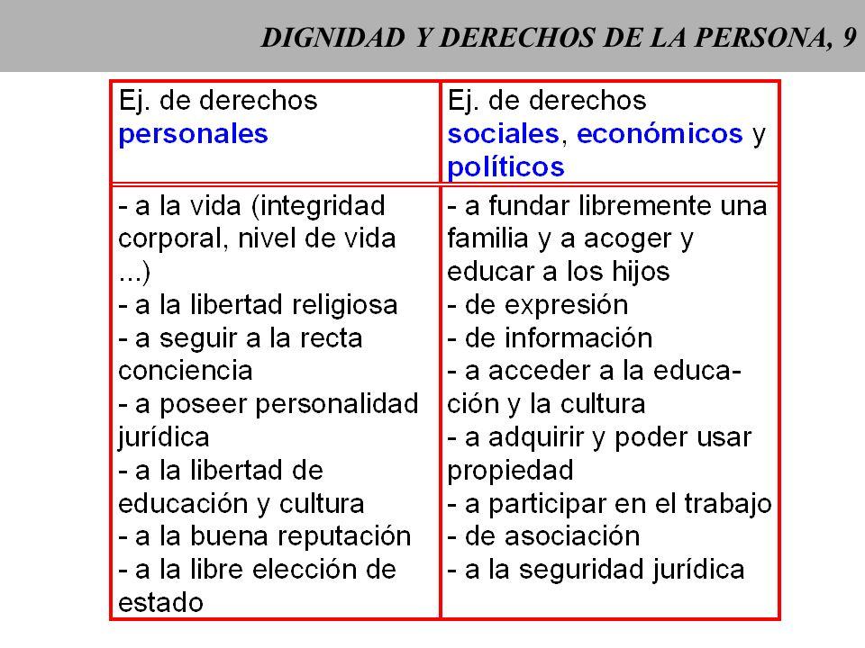 DIGNIDAD Y DERECHOS DE LA PERSONA, 8 a Los derechos de la persona, por derivar de la dignidad innata de todo ser humano, son anteriores a la sociedad