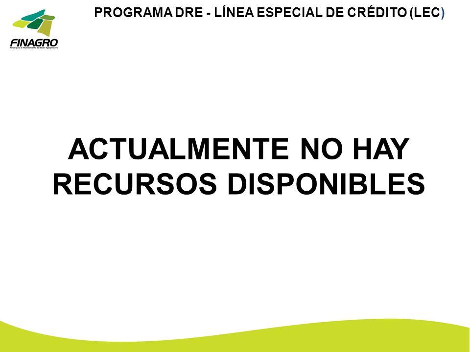 PROGRAMA DRE - LÍNEA ESPECIAL DE CRÉDITO (LEC) ACTUALMENTE NO HAY RECURSOS DISPONIBLES