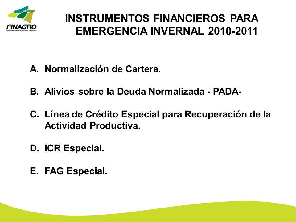 A.Normalización de Cartera. B.Alivios sobre la Deuda Normalizada - PADA- C.Línea de Crédito Especial para Recuperación de la Actividad Productiva. D.I