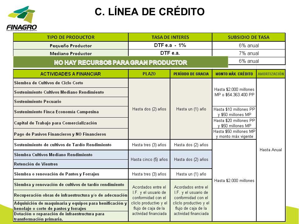C. LÍNEA DE CRÉDITO