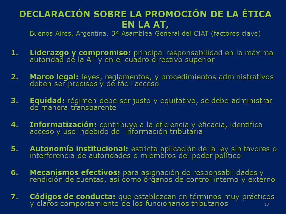 DECLARACIÓN SOBRE LA PROMOCIÓN DE LA ÉTICA EN LA AT, Buenos Aires, Argentina, 34 Asamblea General del CIAT (factores clave) 1.Liderazgo y compromiso: