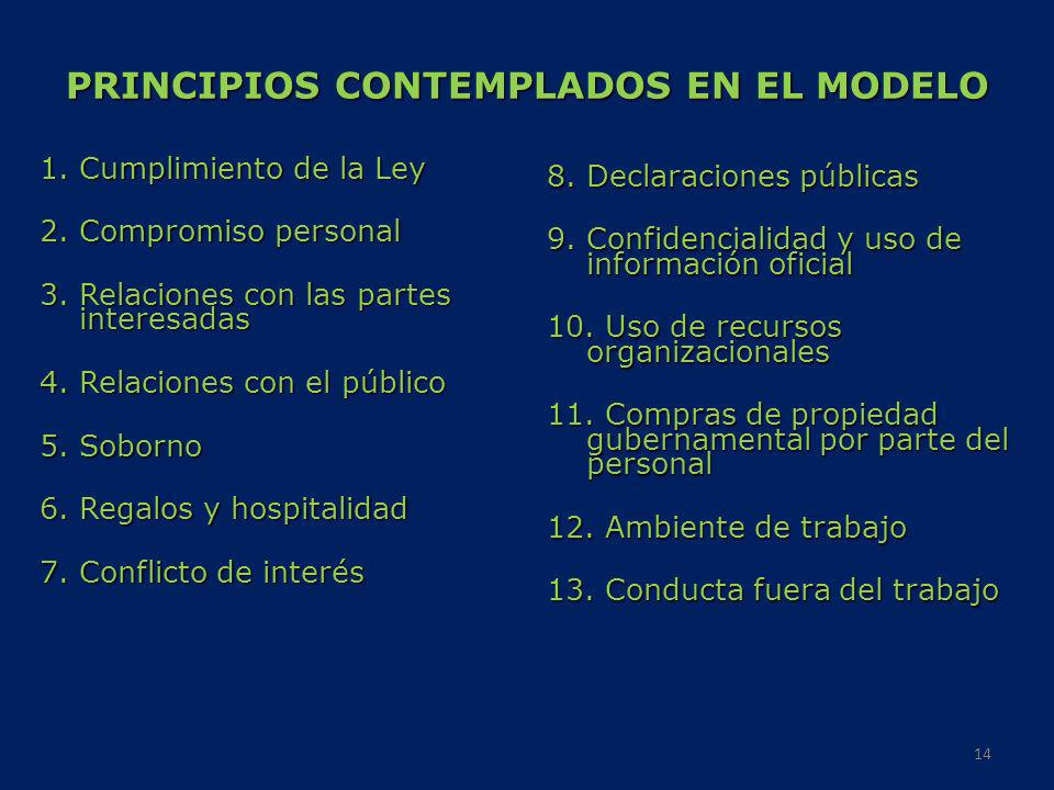 PRINCIPIOS CONTEMPLADOS EN EL MODELO 1. Cumplimiento de la Ley 2. Compromiso personal 3. Relaciones con las partes interesadas 4. Relaciones con el pú