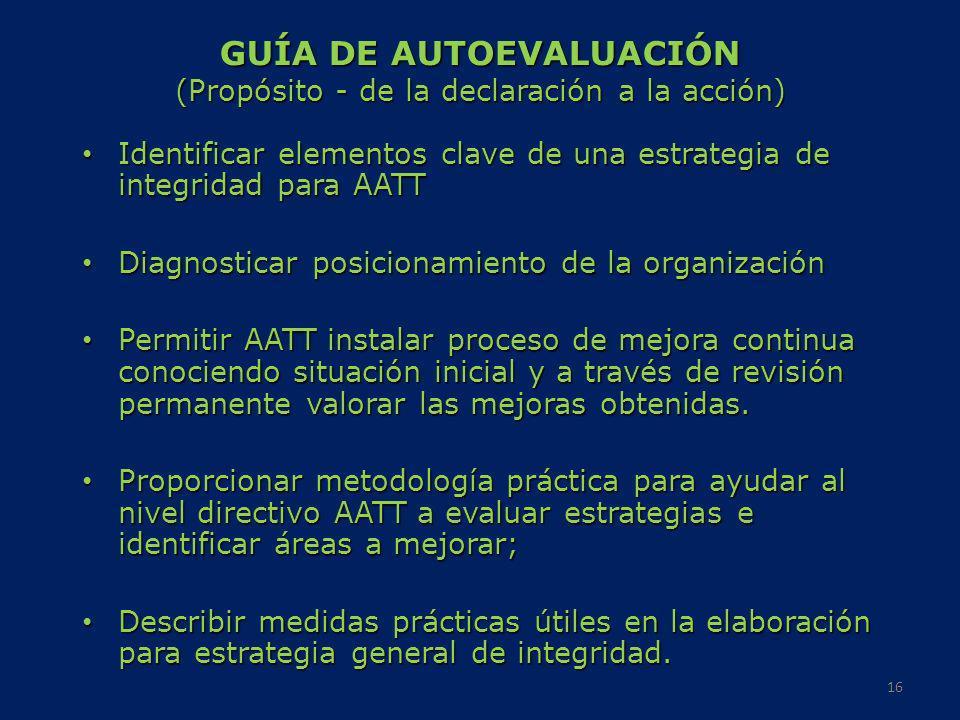 GUÍA DE AUTOEVALUACIÓN (Propósito - de la declaración a la acción) Identificar elementos clave de una estrategia de integridad para AATT Identificar e