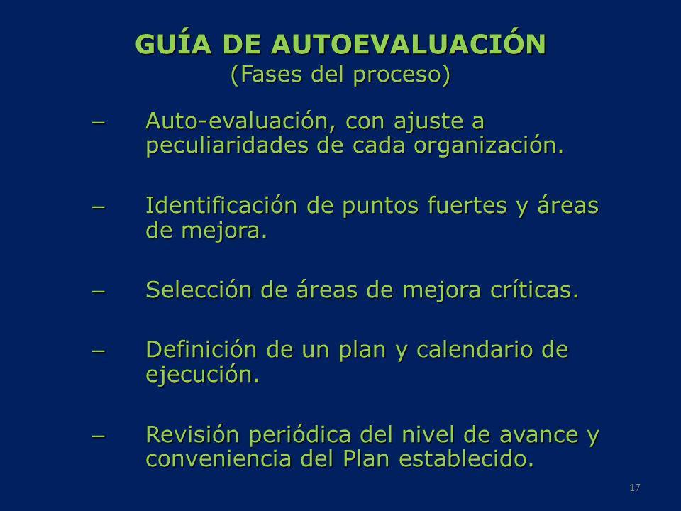 GUÍA DE AUTOEVALUACIÓN (Fases del proceso) – Auto-evaluación, con ajuste a peculiaridades de cada organización. – Identificación de puntos fuertes y á