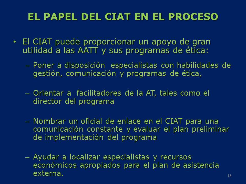 EL PAPEL DEL CIAT EN EL PROCESO El CIAT puede proporcionar un apoyo de gran utilidad a las AATT y sus programas de ética: El CIAT puede proporcionar u