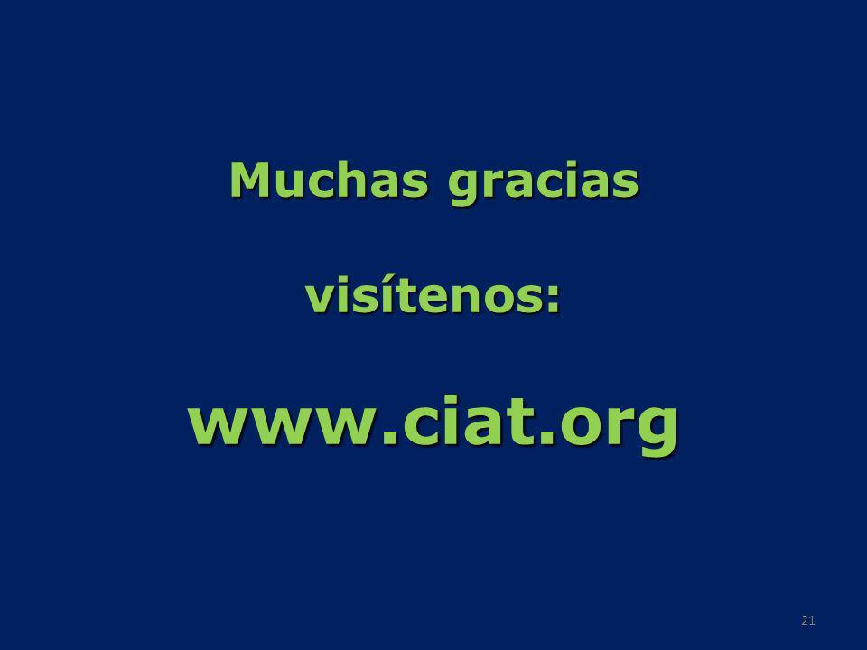 Muchas gracias visítenos: www.ciat.org 21